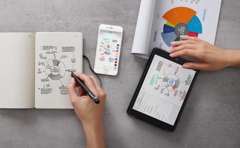 Moleskine та Adobe презентували блокнот-планшет